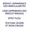 ESTHEDERM photo produit, Propolis+ Cream 50ml, acide férulique, Signes de l'age visibles, boutons, acné, rides, peau grasse