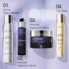ESTHEDERM Photo produit, Gamme Hyaluronique Intensive, sérum, crème, yeux, masque, soin hydratant, repulpant, signes de l'âge